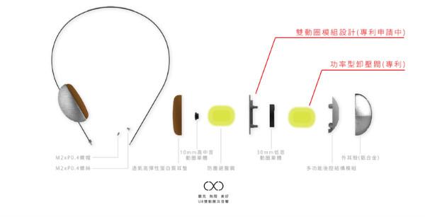 18个月打造一款好耳机-U8动圈耳音响